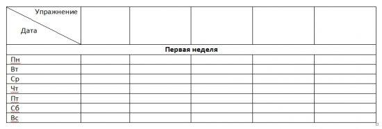 Таблица упражнений